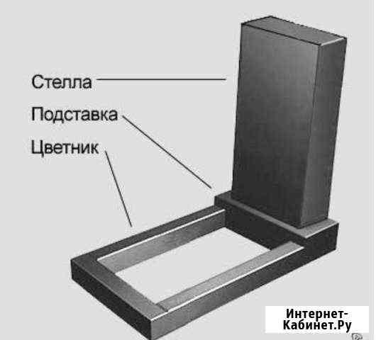 Памятники,реставрация-благоустройство захоронений Псков