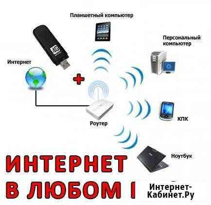 Организация Интернета в частном доме Барнаул
