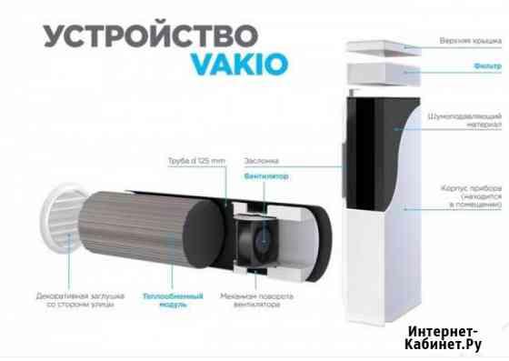 Установка приточно-вытяжной вентиляции Vakio Саранск