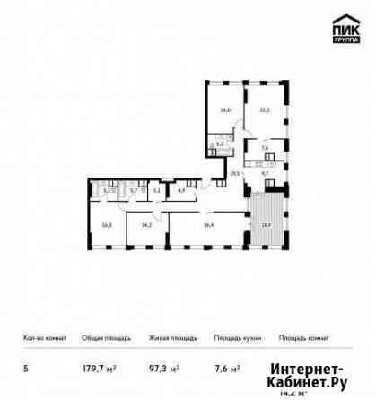 5-комнатная квартира, 179.7 м², 19/19 эт. Москва