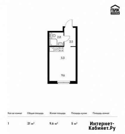 1-комнатная квартира, 21 м², 18/33 эт. Красногорск