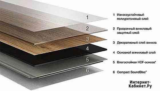 Замковое ПВХ напольное покрытие на древесно-полимерном композите Химки