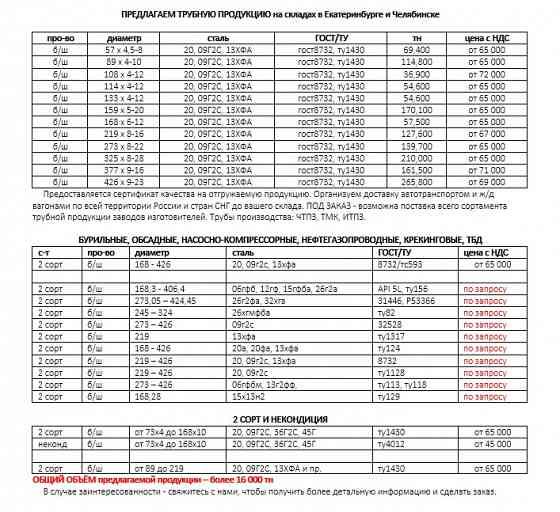 Продам трубы стальные 2 сорт Челябинск