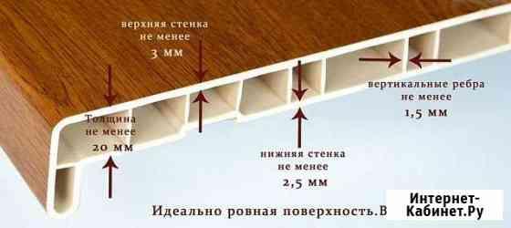 Подоконник пвх в распил по индивидуальным размерам Воронеж