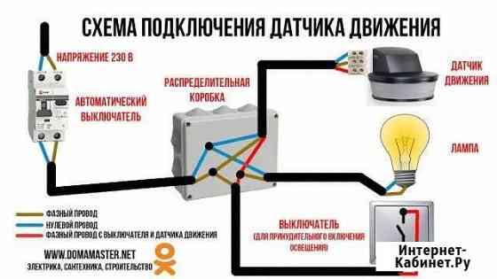 Аварийный выезд электрика Красноярск