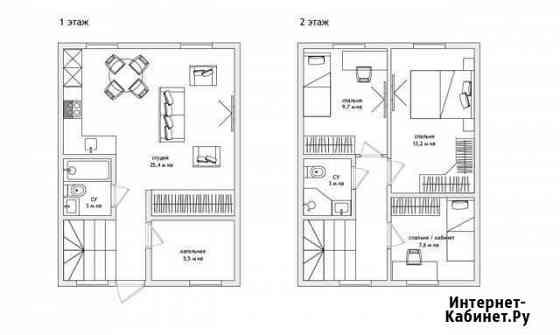 Дом 120 м² на участке 10 сот. Томск