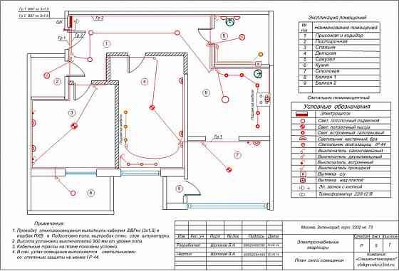 Проектирование электроснабжения квартир домов офисов магазинов Москва