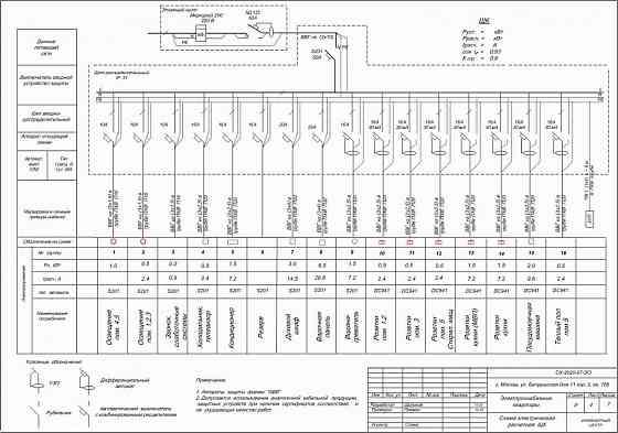 Составление однолинейных схем электроснабжения Москва